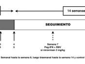 Tratamiento de infección por virus de hepatitis C  mediante secuestro de ARNm