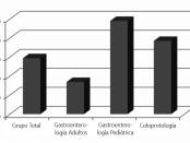 Evaluación del impacto de un curso intensivo en el  conocimiento relacionado al diagnóstico y tratamiento  de la Enfermedad Inflamatoria Intestinal en los  residentes de programas clínicos de post-grado